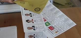 2018 Karaman Seçim Sonuçları.!