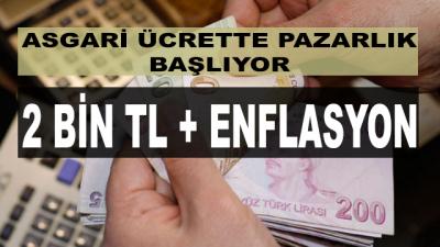 Asgari Ücrette Pazarlık Başlıyor! 2 Bin lira Artı Enflasyon